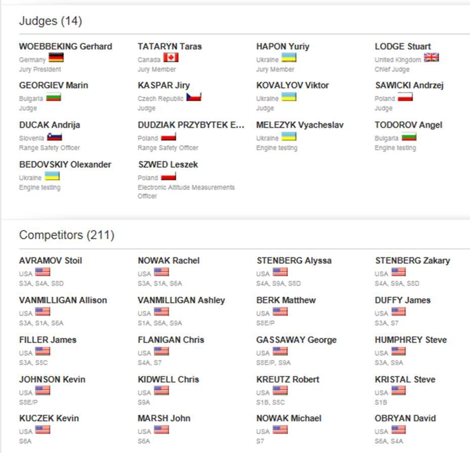 Judges and Competitors for WSMC 2016 in Ukraine